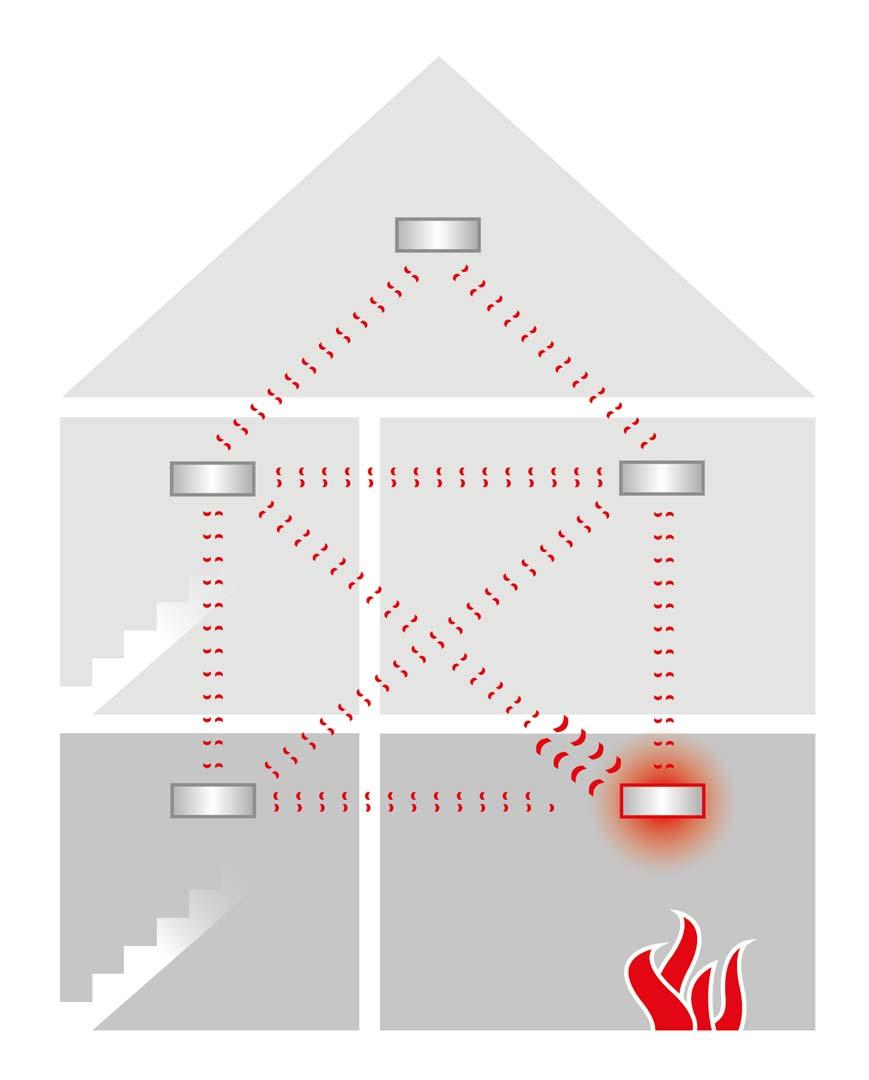Als Fachkraft für Rauchwarnmelder kümmere ich mich um eine ordentliche Planung zur Installation der Rauchmelder.